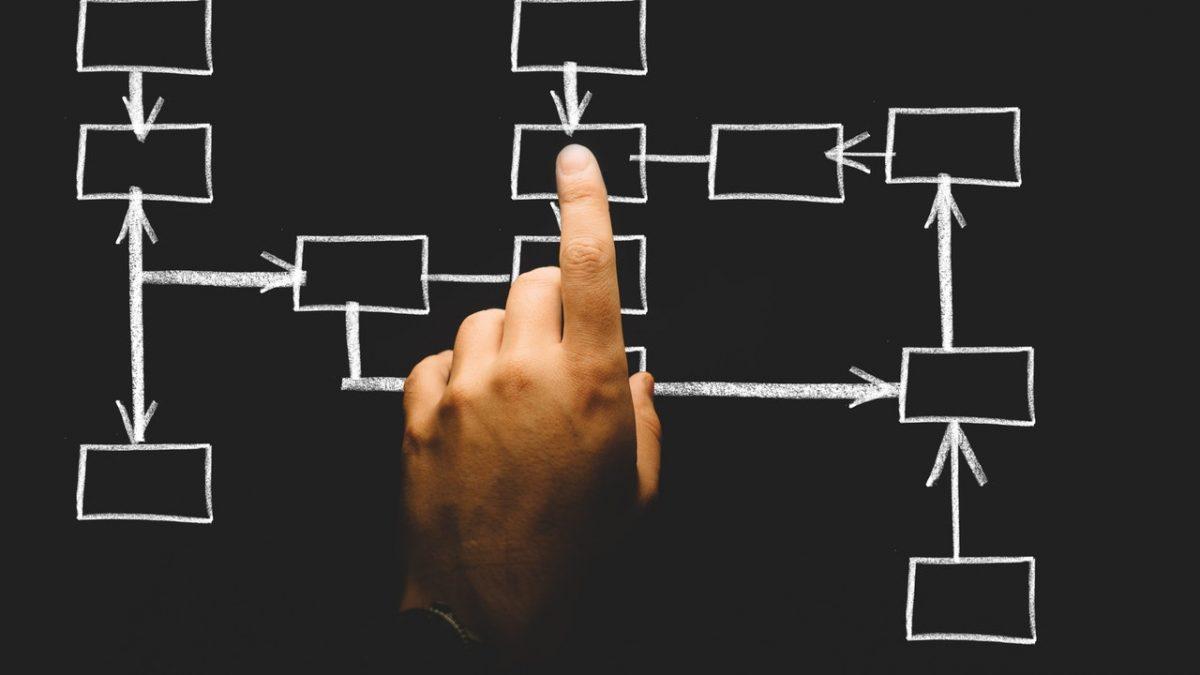 Mała firma produkcyjna – zyski czy straty